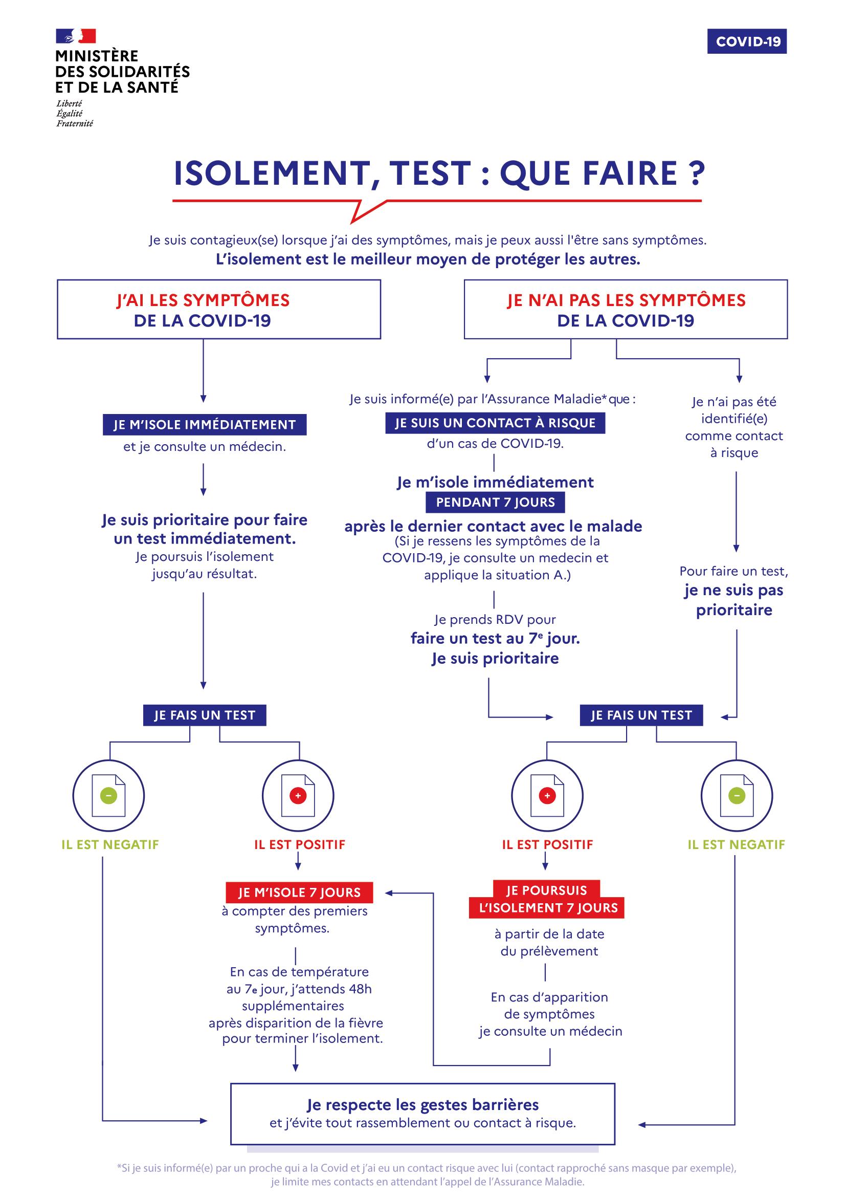 SOS Médecins Dijon